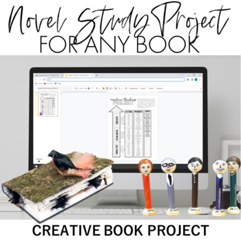 Creative Thinking Project for ANY Work