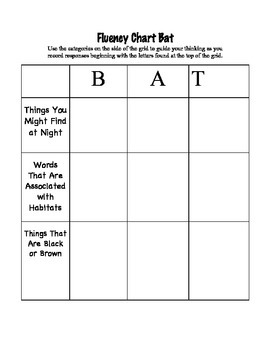 Creative Thinking Skills:Bats