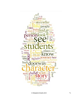 Creative Visualization-Main Character and/or Protagonist: Pre-writing Activity