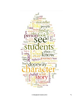 Creative Visualization-Obstacle Character or Antagonist: Pre-writing Activity