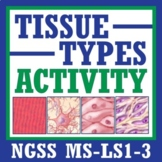 Creative Way to Teach Cell Types / TISSUES Middle School NGSS MS-LS1-1 MS-LS1-3