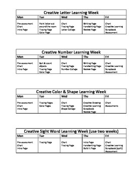 Creative Weekly Outline