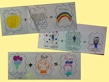 Creative Writing Activity - 'This Plus That' Stories! Grades 3 to 7