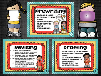 Writing Process Anchor Charts