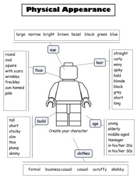 character physical description template