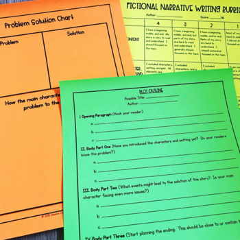 Creative Writing Bundle - Grade 2 (Poetry, Personal, and Fiction Narratives)