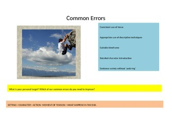 Creative Writing Common Errors