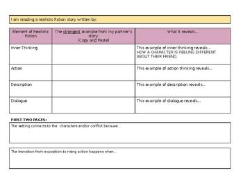 Creative Writing E-Checklist for Students