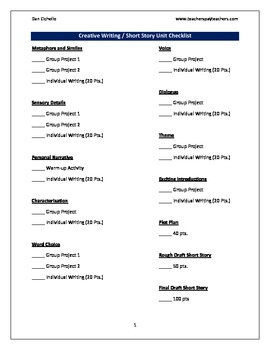 Creative Writing Grades 6-12