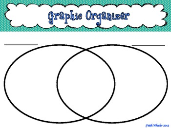 creative writing graphic organizers Using graphic organizers to teach writing 3 an examination of using graphic organizers to teach writing: a case study writing is a life skill that students must learn in order to communicate effectively in and.