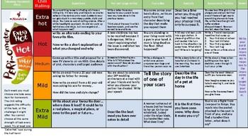 Creative Writing Homework Menu