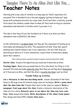 Creative Writing Imagine There's an Alien Just Like You