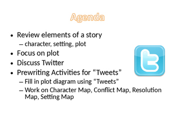 Creative Writing Lesson Using Twitter as Inspiration