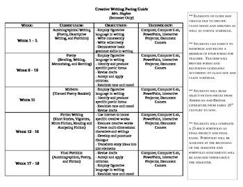 Creative Writing Pacing Guide