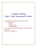 Creative Writing Peer and Self Assessment Chart
