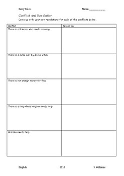 Creative Writing Planning Template: Fairy Tale