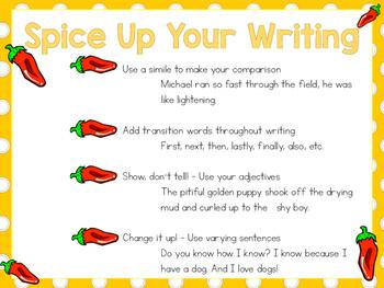 Creative Writing Poster Set