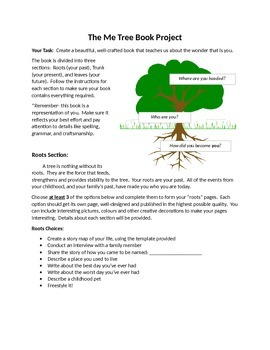 Creative Writing Project For September- The Me Tree