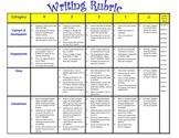 Creative Writing Rubric