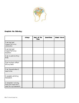 Student Reflection for Conferences or Reports