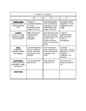 Creative Writing Rubric, Point of View