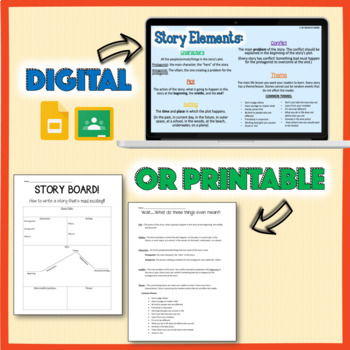 Writing Storyboard Planner - Elements of a Great Story - PLOT Diagram