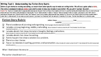 Creative Writing Tasks, Unit: Short Fiction Stories (part 2: revising/editing)