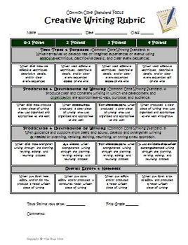 Creative writing activity: Create your own directions (Common Core)