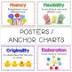 Creativity in the Classroom! {Tips, Tools, & Printable Activities}