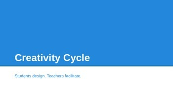 Creativity Cycle (PBL)