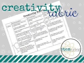 Creativity Rubric