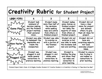 Creativity Rubric for Student Projects and Activities