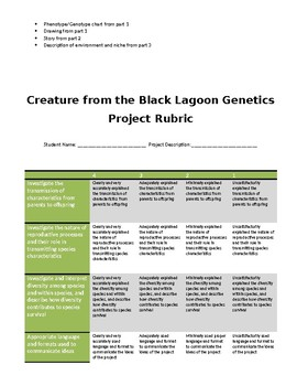 Genetic Project - The Creature from the Black Lagoon