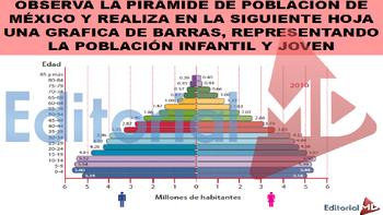 Crecimiento de la Poblacion Mundial MATERIAL PARA IMPRIMIR