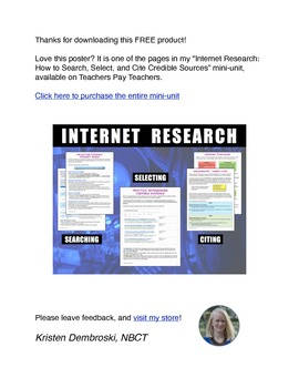 Credible Internet Resources - 10 things to consider when doing Internet Research