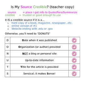 Credible Source Check (DONUTS)