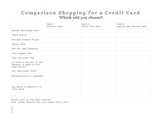 Credit Card Comparison Activity (Financial Literacy)