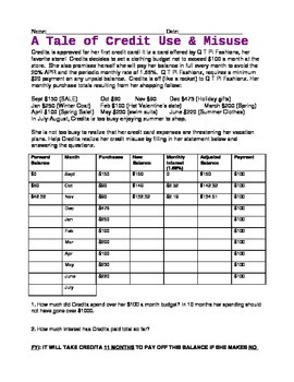 Credit Card Impact, Credit Abuse, Impact of Interest Worksheet