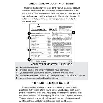 Credit Card Math:  Life Skills Activities