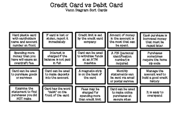Credit Cards versus Debit Cards Sort Activity TEKS 6.14B
