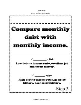 Credit History INB TEKS 6.14D