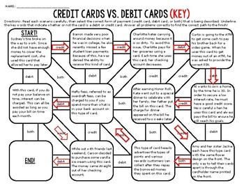Credit vs. Debit Maze Activity (6.14B)