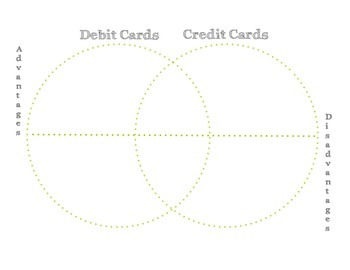 Credit vs. Debit Venn Diagram