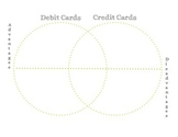 Credit vs. Debit Venn Diagram