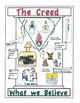 Creed Pillar Doodle Notes
