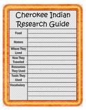 Creek & Cherokee Indian Research Organizer
