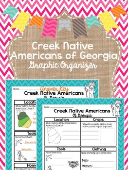 Creek Native American Graphic Organizer