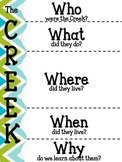 Creek and Cherokee 5W's (Who, What, When, Where, Why)