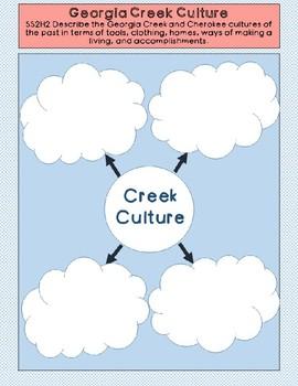 Creek and Cherokee Compare Contrast Organizer