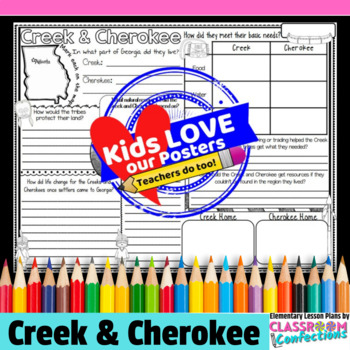 Creek and Cherokee